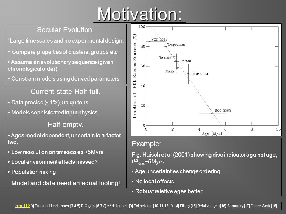 Motivation: Secular Evolution. *Large timescales and no experimental design. Compare properties of clusters, groups etc Assume an evolutionary sequenc