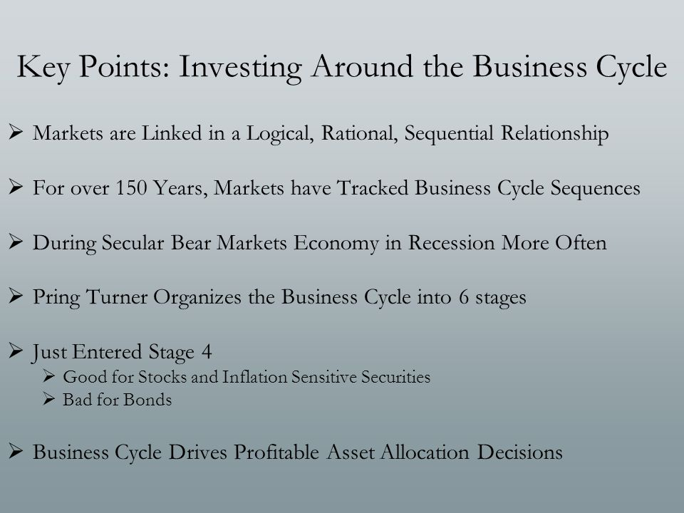 Key Points: Investing Around the Business Cycle  Markets are Linked in a Logical, Rational, Sequential Relationship  For over 150 Years, Markets have Tracked Business Cycle Sequences  During Secular Bear Markets Economy in Recession More Often  Pring Turner Organizes the Business Cycle into 6 stages  Just Entered Stage 4  Good for Stocks and Inflation Sensitive Securities  Bad for Bonds  Business Cycle Drives Profitable Asset Allocation Decisions