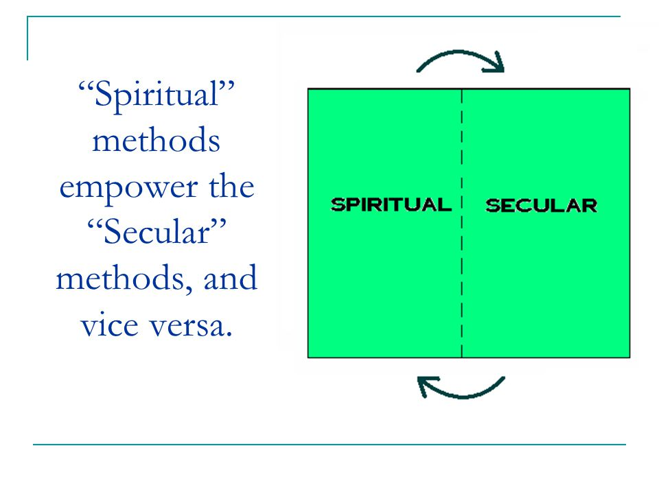 """Spiritual"" methods empower the ""Secular"" methods, and vice versa."