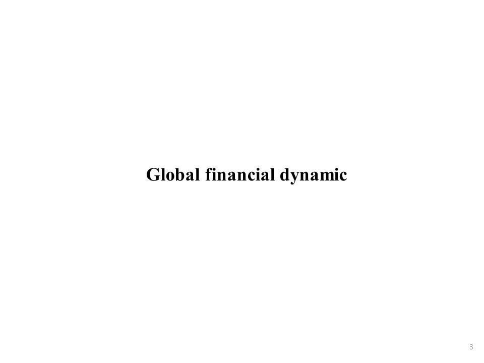 Global financial dynamic 3