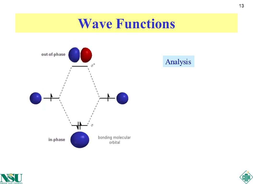 13 Wave Functions Analysis