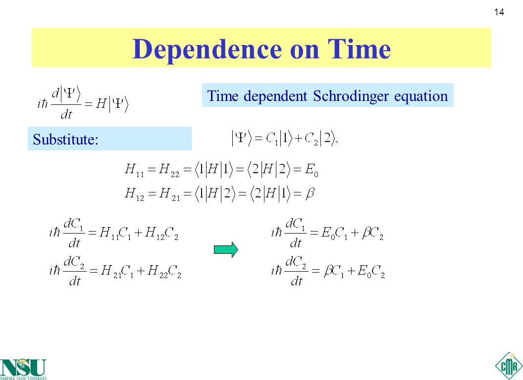 14 Dependence on Time Time dependent Schrodinger equation Substitute: