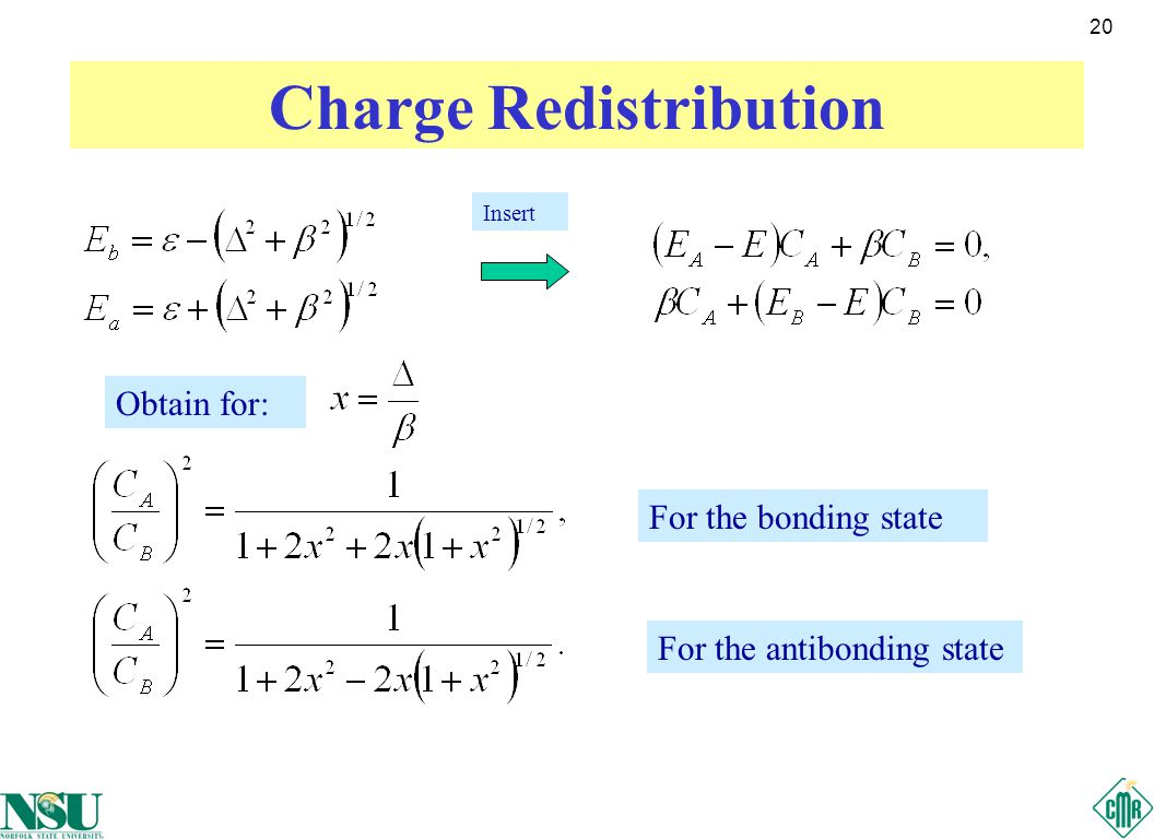 20 Charge Redistribution Insert Obtain for: For the bonding state For the antibonding state