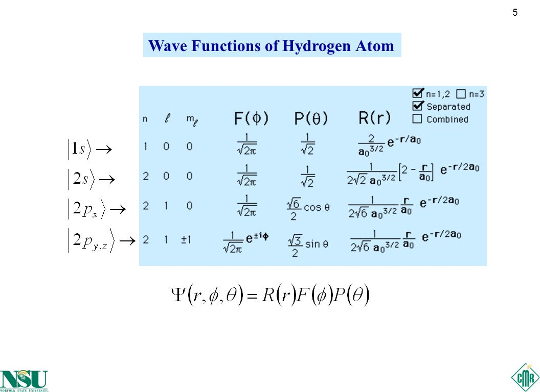 5 Wave Functions of Hydrogen Atom