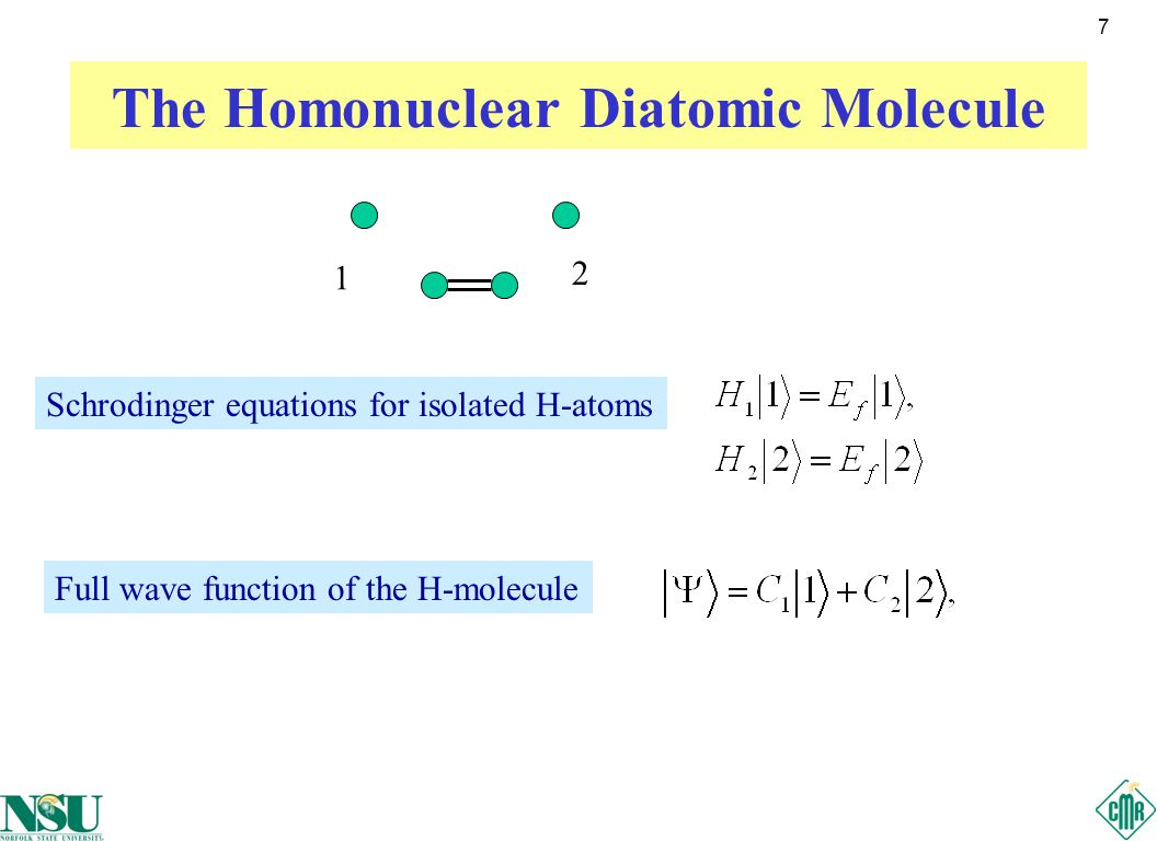 7 The Homonuclear Diatomic Molecule 1 2 Schrodinger equations for isolated H-atoms Full wave function of the H-molecule