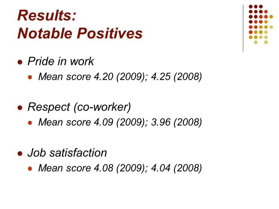 Results: Notable Positives Pride in work Mean score 4.20 (2009); 4.25 (2008) Respect (co-worker) Mean score 4.09 (2009); 3.96 (2008) Job satisfaction Mean score 4.08 (2009); 4.04 (2008)