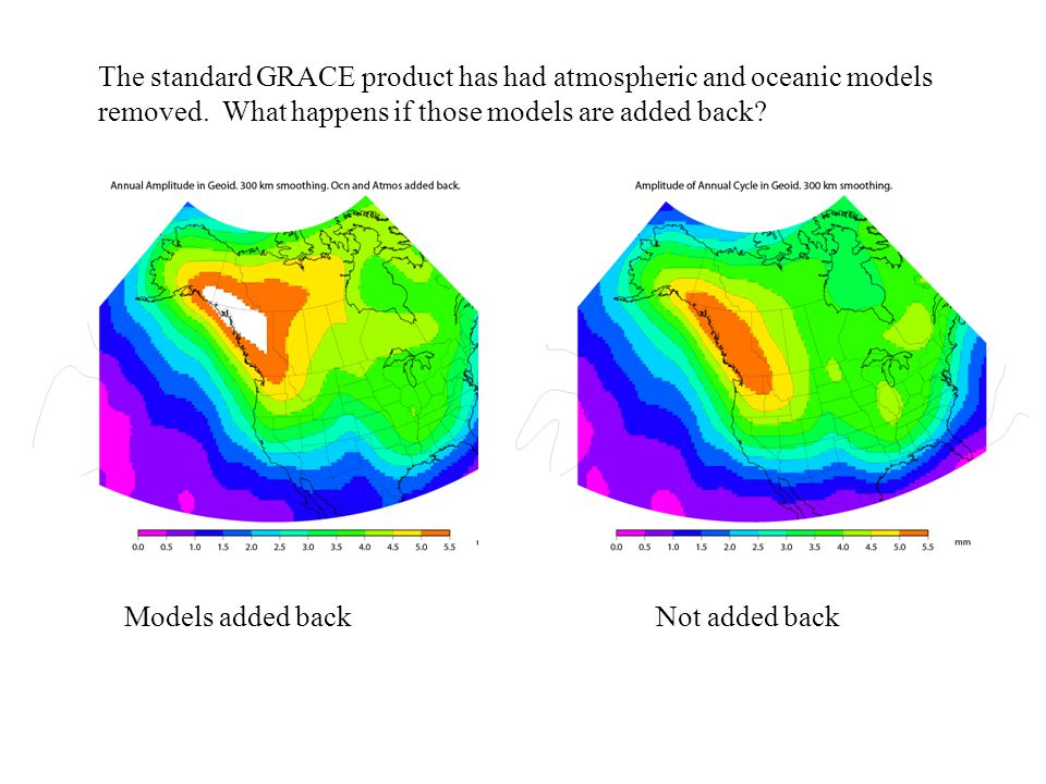 The standard GRACE product has had atmospheric and oceanic models removed.