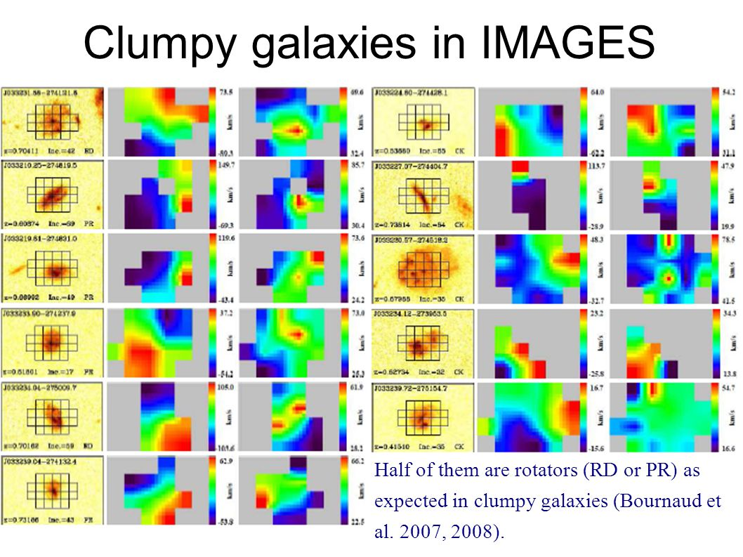 Clumpy galaxies in IMAGES Half of them are rotators (RD or PR) as expected in clumpy galaxies (Bournaud et al.