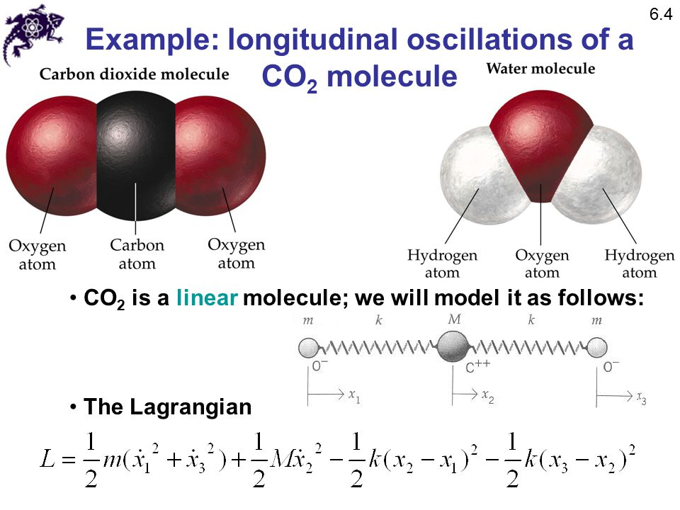 Example: longitudinal oscillations of a CO 2 molecule CO 2 is a linear molecule; we will model it as follows: The Lagrangian 6.4