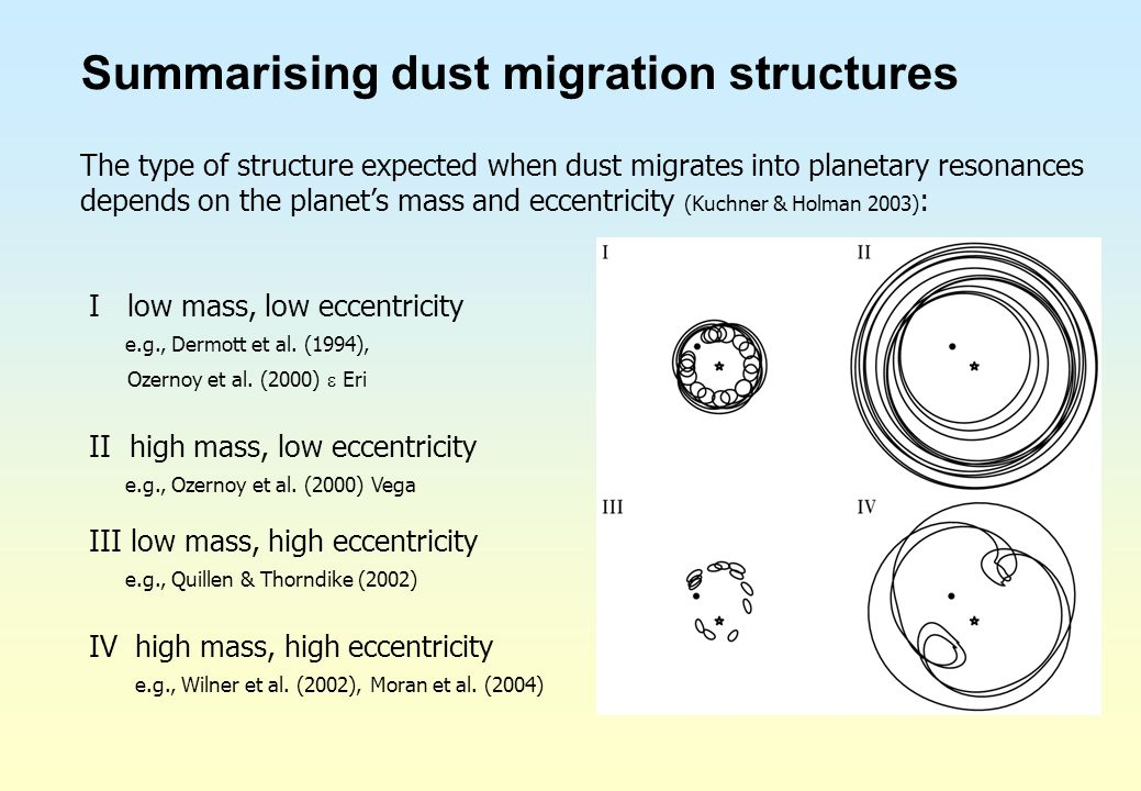 Summarising dust migration structures The type of structure expected when dust migrates into planetary resonances depends on the planet's mass and ecc
