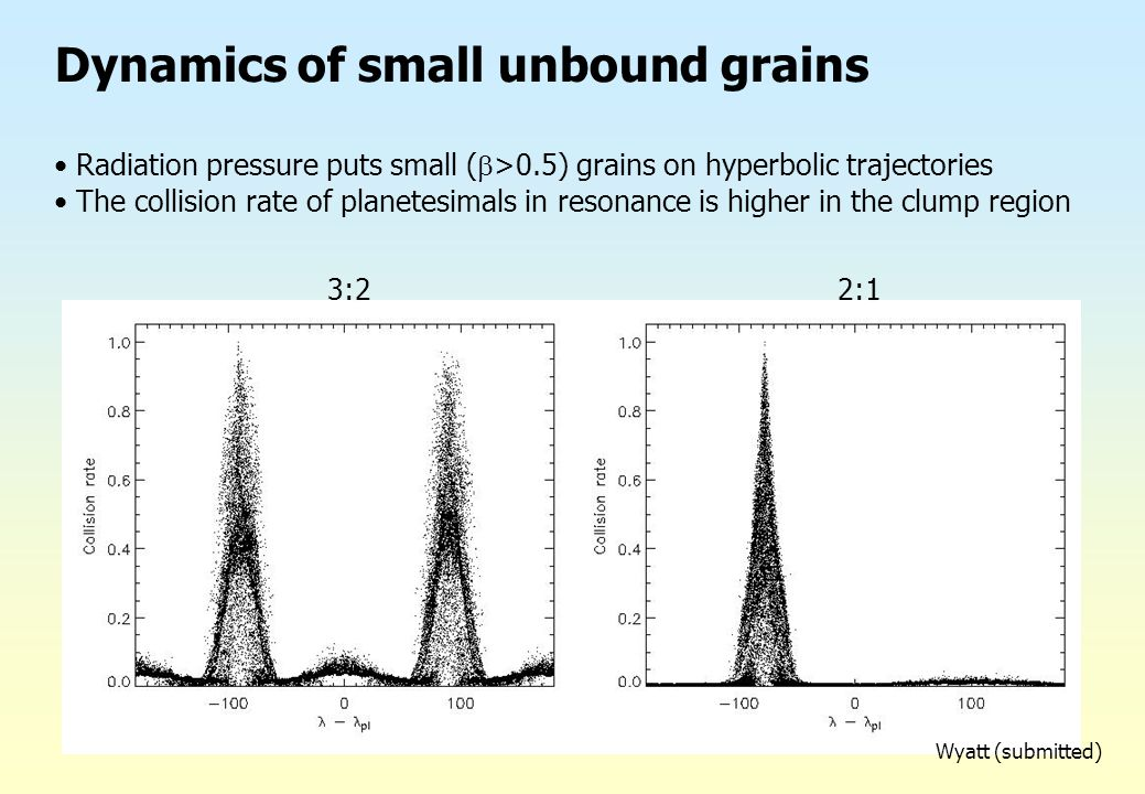 Dynamics of small unbound grains Radiation pressure puts small (  >0.5) grains on hyperbolic trajectories The collision rate of planetesimals in reso
