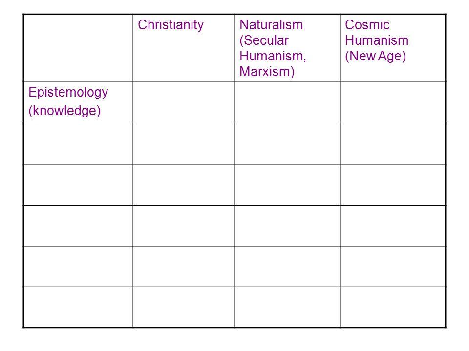 Christianity Naturalism (Secular Humanism, Marxism) Cosmic Humanism (New Age) Epistemology(knowledge)