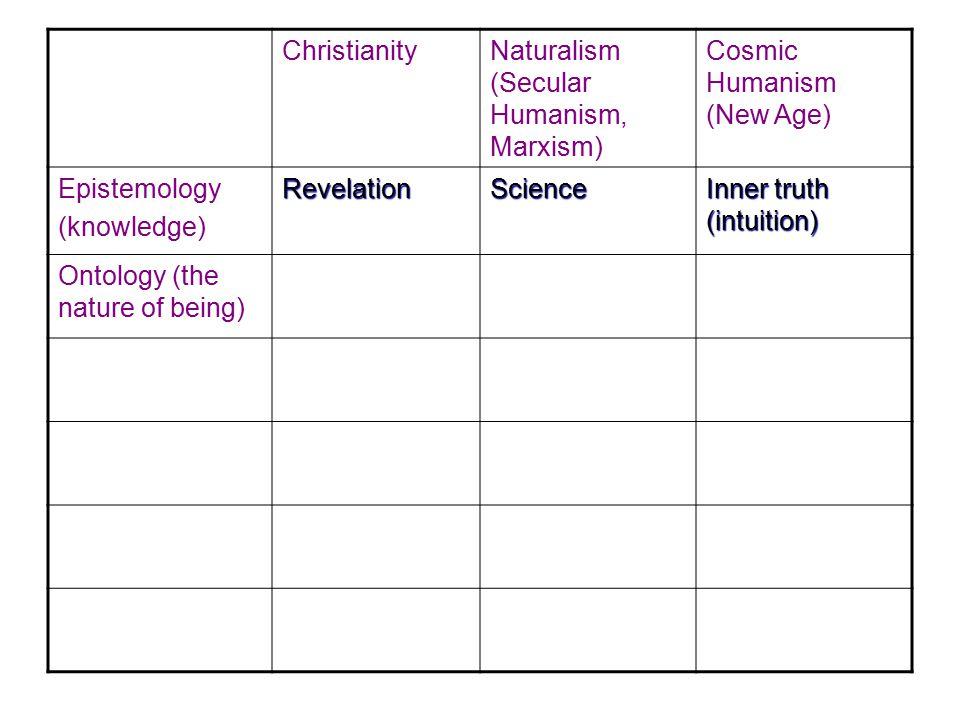 C) Supernaturalism and G) Faith and Reason