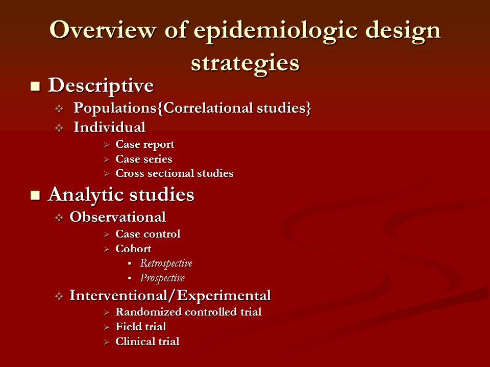 Overview of epidemiologic design strategies Descriptive Descriptive  Populations{Correlational studies}  Individual  Case report  Case series  Cr