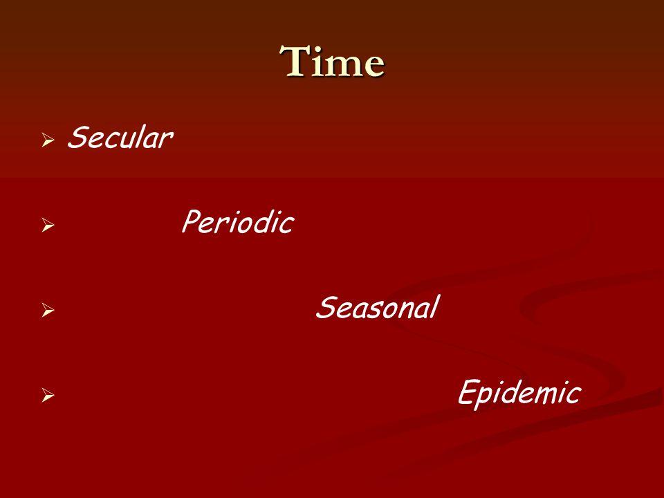 Time   Secular   Periodic   Seasonal   Epidemic