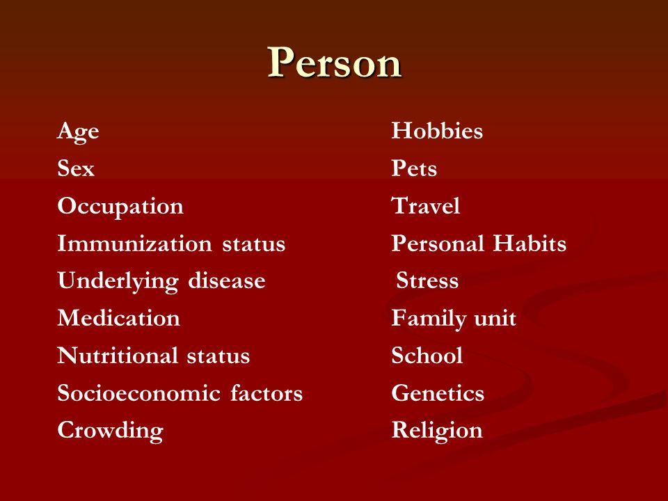 Person AgeHobbies SexPets OccupationTravel Immunization statusPersonal Habits Underlying disease Stress MedicationFamily unit Nutritional statusSchool