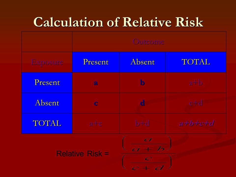 Calculation of Relative Risk Outcome Outcome ExposurePresentAbsentTOTAL Presentaba+b Absentcdc+d TOTALa+cb+da+b+c+d Relative Risk =
