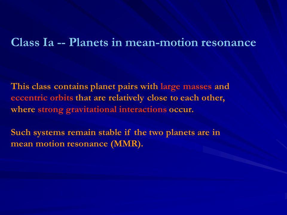 Star Planet mass_P a_P e_P Period [M_Sun] [M_Jup] [AU] [days] GJ 876 b 0.597 0.13 0.218 30.38 (0.32) c 1.90 0.21 0.029 60.93 55 Cnc b 0.784 0.115 0.02 14.67 (1.03) c 0.217 0.24 0.44 43.93 HD82942 b 1.7 0.75 0.39 219.5 (1.15) c 1.8 1.18 0.15 436.2 HD202206 b 17.5 0.83 0.433 256.2 (1.15) c 2.41 2.44 0.284 1296.8