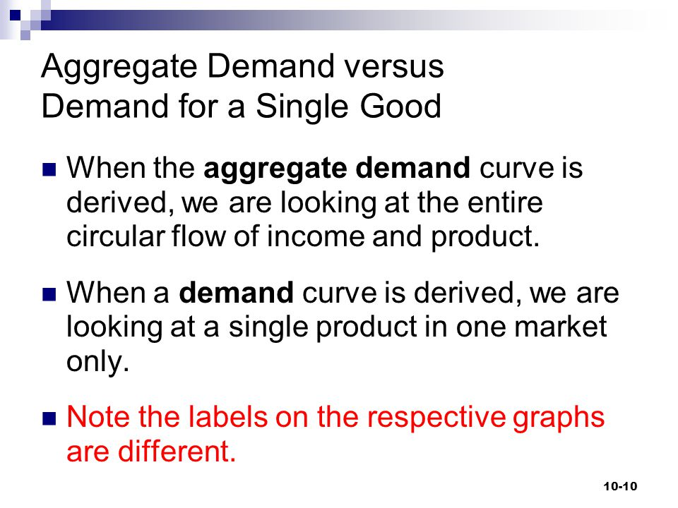 Aggregate Demand versus Demand for a Single Good When the aggregate demand curve is derived, we are looking at the entire circular flow of income and