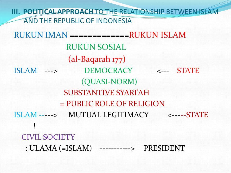 III. POLITICAL APPROACH TO THE RELATIONSHIP BETWEEN ISLAM AND THE REPUBLIC OF INDONESIA RUKUN IMAN =============RUKUN ISLAM RUKUN SOSIAL (al-Baqarah 1