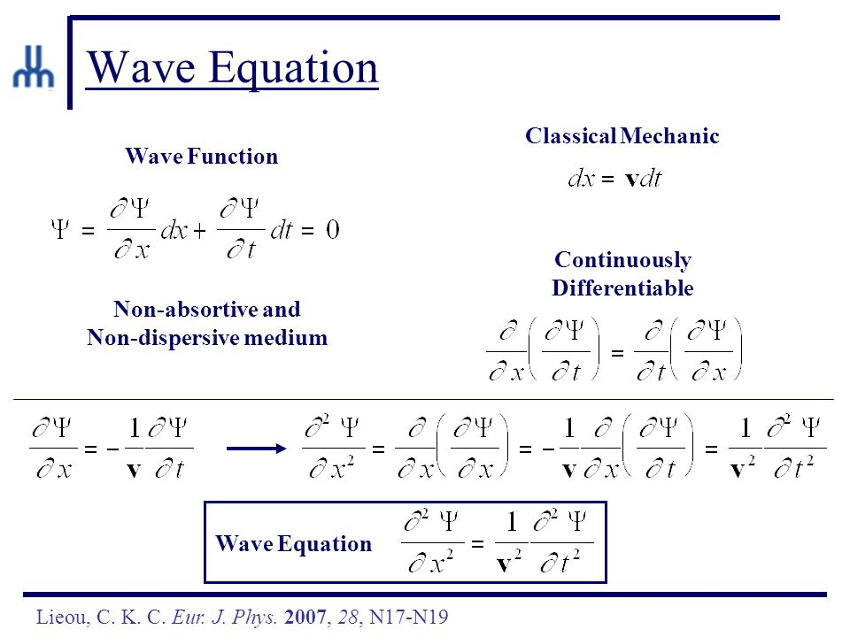 Wave Equation Lieou, C. K. C. Eur. J. Phys. 2007, 28, N17-N19 Wave Function Classical Mechanic Non-absortive and Non-dispersive medium Continuously Di