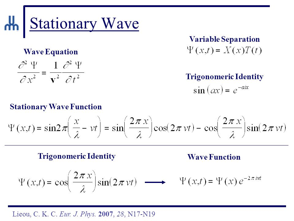 Stationary Wave Lieou, C. K. C. Eur. J. Phys. 2007, 28, N17-N19 Wave Equation Variable Separation Stationary Wave Function Trigonomeric Identity Wave