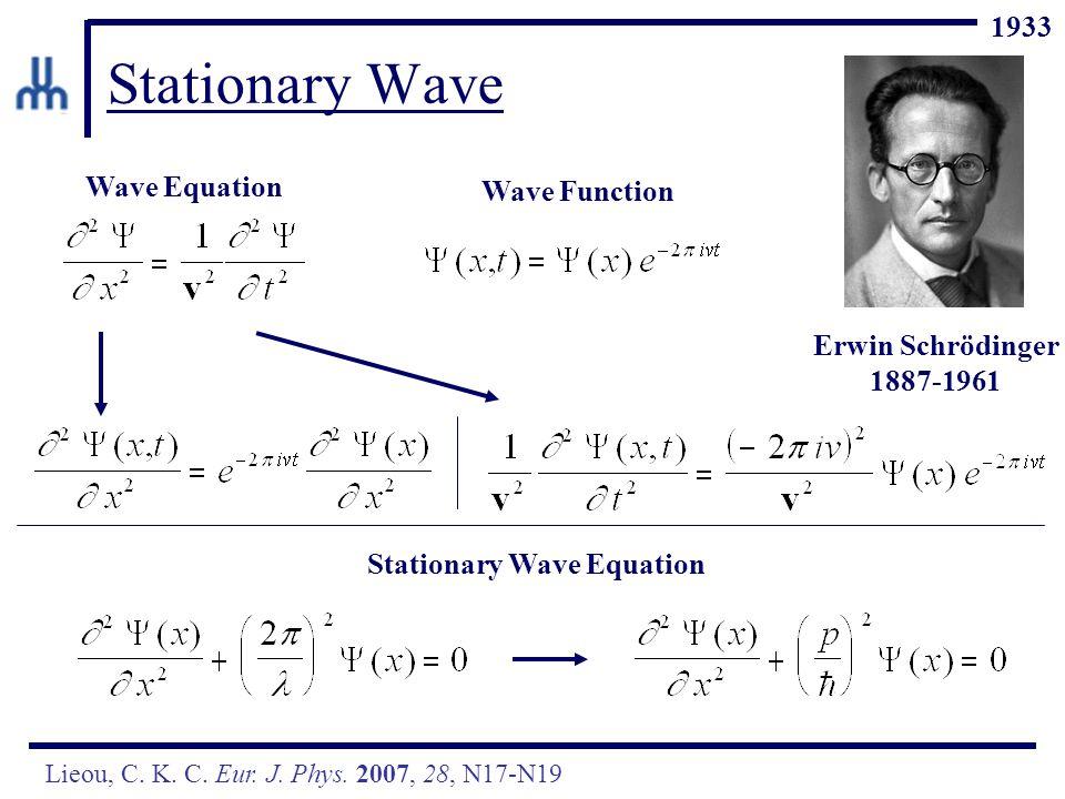Stationary Wave Erwin Schrödinger 1887-1961 Lieou, C.