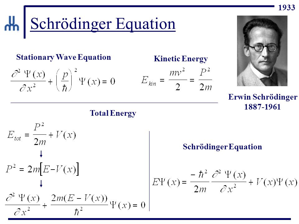 Schrödinger Equation Erwin Schrödinger 1887-1961 Stationary Wave Equation Kinetic Energy Total Energy Schrödinger Equation 1933