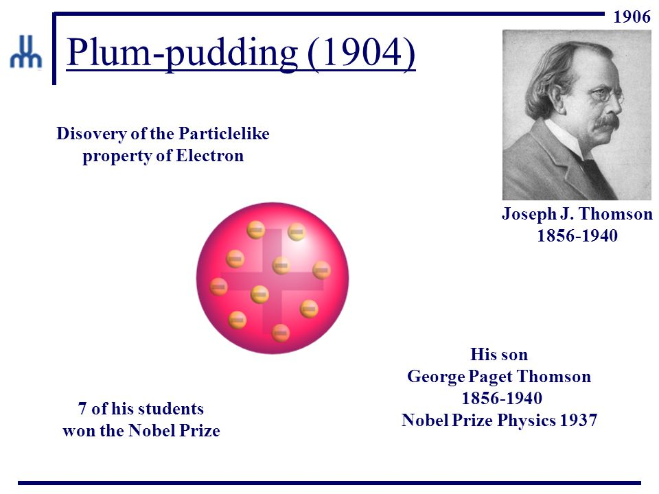 Plum-pudding (1904) Joseph J. Thomson 1856-1940 1906 His son George Paget Thomson 1856-1940 Nobel Prize Physics 1937 Disovery of the Particlelike prop