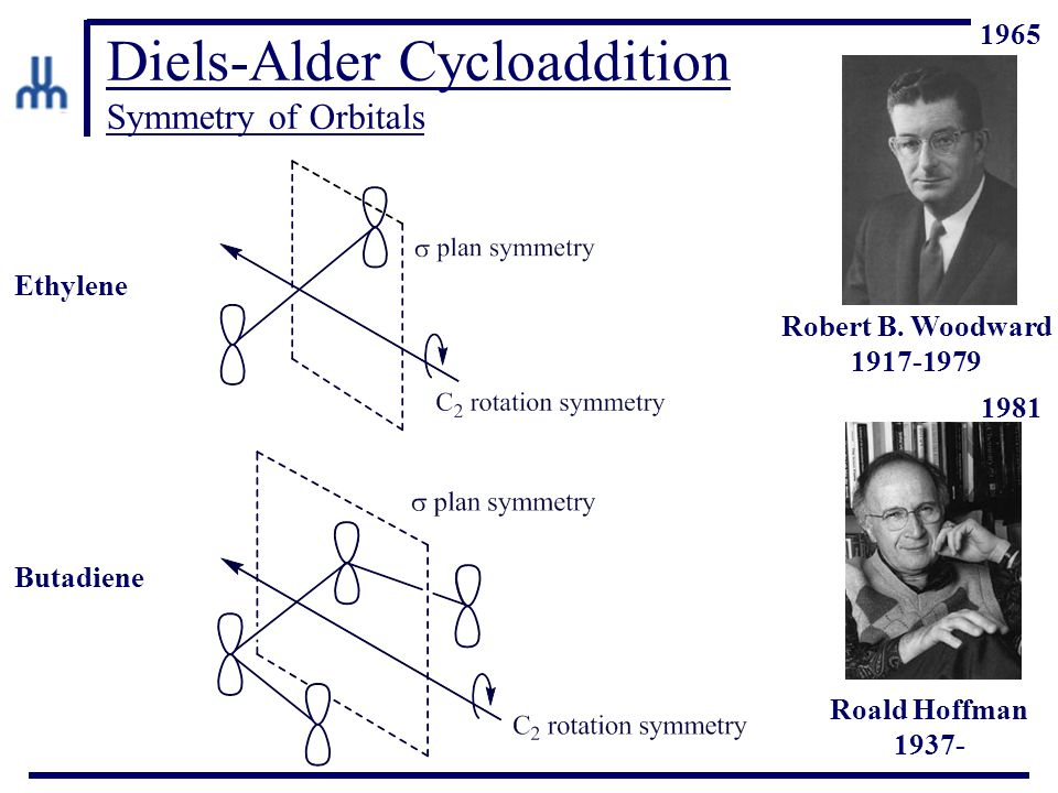 Diels-Alder Cycloaddition Symmetry of Orbitals Robert B.