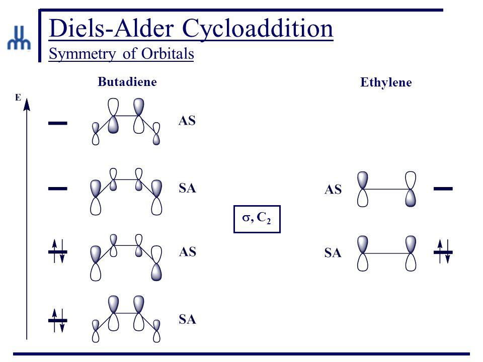 Diels-Alder Cycloaddition Symmetry of Orbitals Butadiene Ethylene , C 2