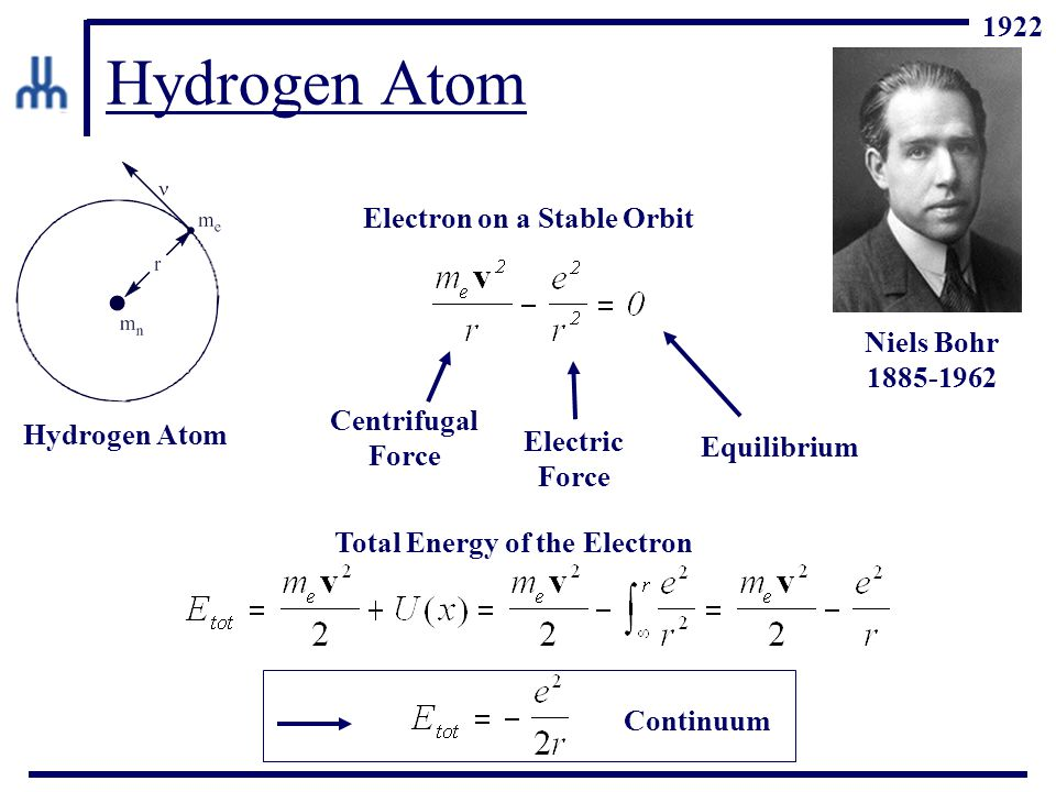 Hydrogen Atom Niels Bohr 1885-1962 Electron on a Stable Orbit Hydrogen Atom Equilibrium Electric Force Centrifugal Force Total Energy of the Electron Continuum 1922