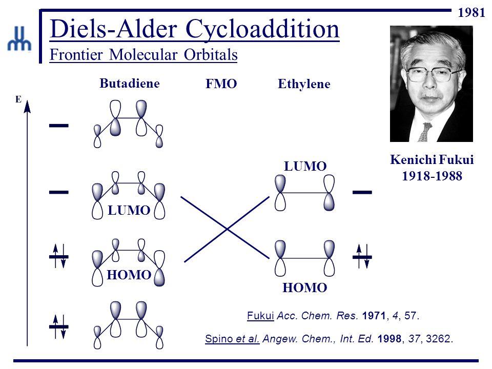 Diels-Alder Cycloaddition Frontier Molecular Orbitals Butadiene Ethylene FMO Fukui Acc.