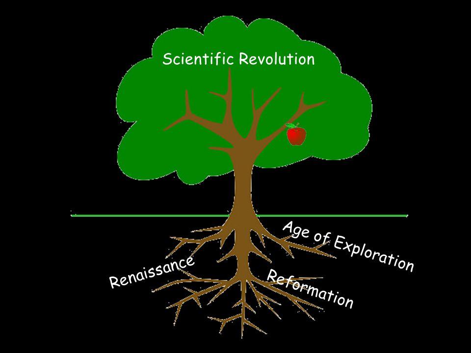 A g e o f E x p l o r a t i o n Reformation Renaissance Scientific Revolution