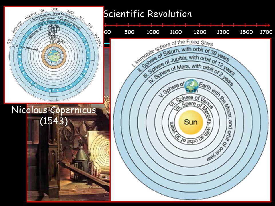 200 BC 0 200 400 600 800 1000 1100 1200 1300 1500 1700 The Scientific Revolution Renaissance Nicolaus Copernicus (1543)