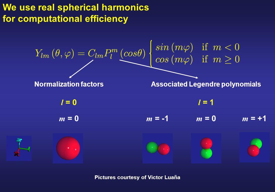 We use real spherical harmonics for computational efficiency Associated Legendre polynomialsNormalization factors l = 0 m = 0 l = 1 m = -1 m = 0 m = +