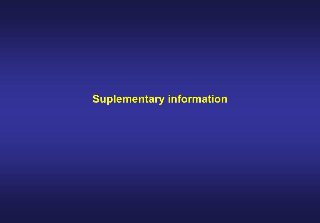 Suplementary information