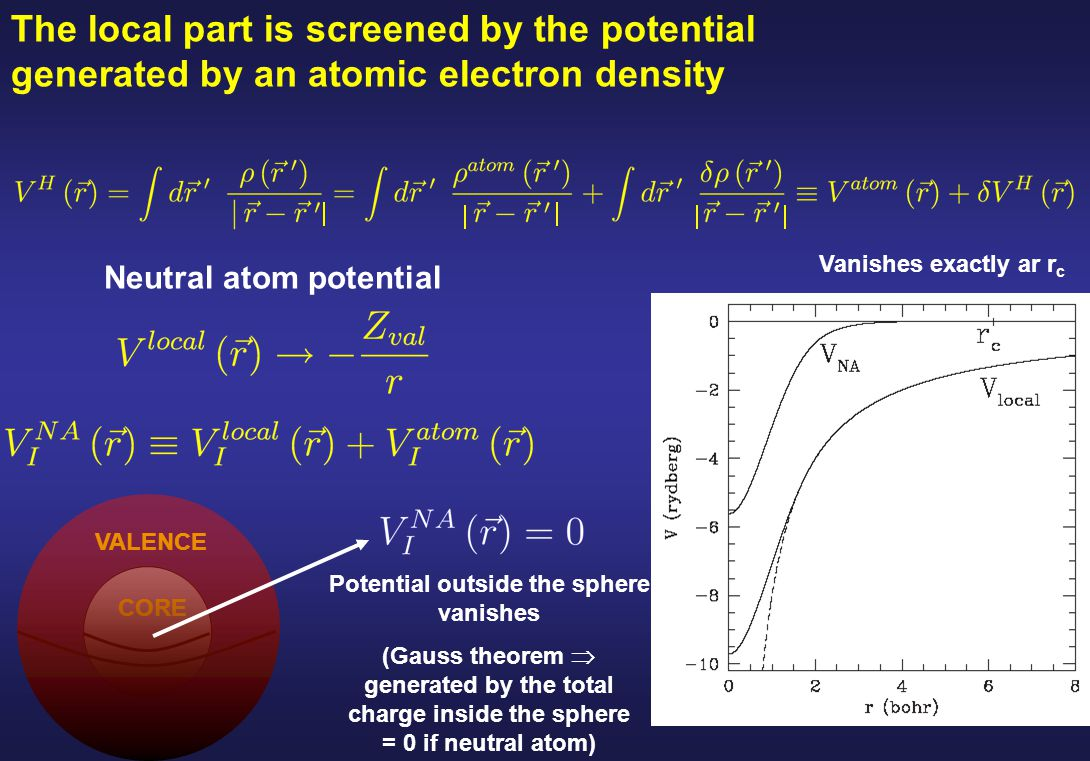 The local part is screened by the potential generated by an atomic electron density Neutral atom potential Vanishes exactly ar r c CORE VALENCE Potent