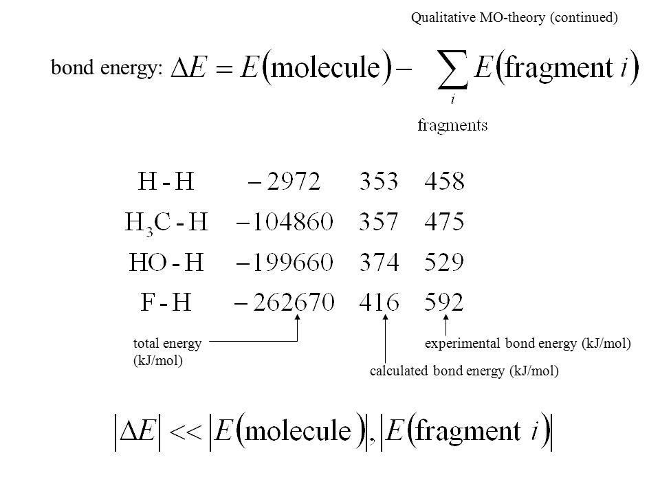 Qualitative MO-theory (continued) bond energy: total energy (kJ/mol) experimental bond energy (kJ/mol) calculated bond energy (kJ/mol)