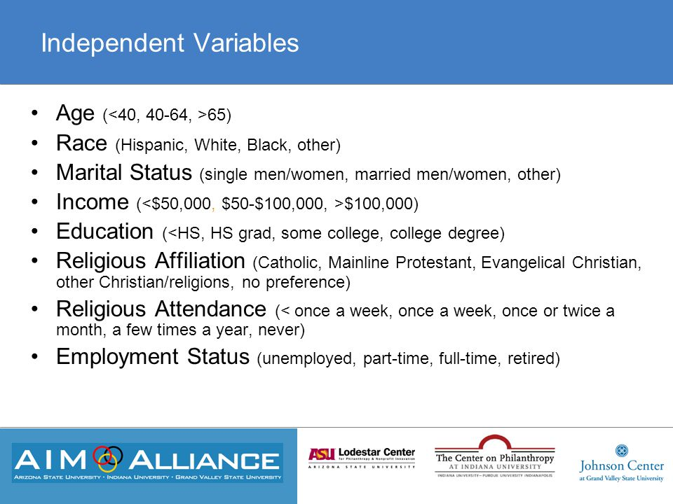 Independent Variables Age ( 65) Race (Hispanic, White, Black, other) Marital Status (single men/women, married men/women, other) Income ( $100,000) Education (<HS, HS grad, some college, college degree) Religious Affiliation (Catholic, Mainline Protestant, Evangelical Christian, other Christian/religions, no preference) Religious Attendance (< once a week, once a week, once or twice a month, a few times a year, never) Employment Status (unemployed, part-time, full-time, retired)