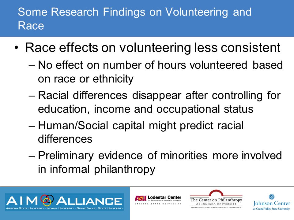 Some Research Findings on Volunteering and Race Race effects on volunteering less consistent –No effect on number of hours volunteered based on race or ethnicity –Racial differences disappear after controlling for education, income and occupational status –Human/Social capital might predict racial differences –Preliminary evidence of minorities more involved in informal philanthropy