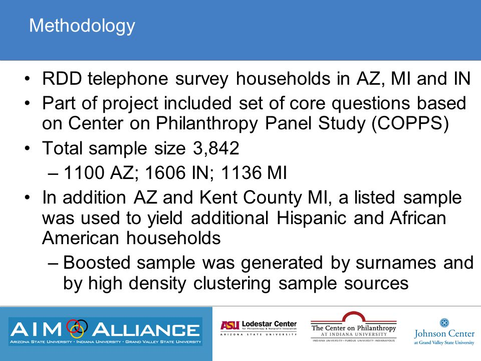 Methodology RDD telephone survey households in AZ, MI and IN Part of project included set of core questions based on Center on Philanthropy Panel Study (COPPS) Total sample size 3,842 –1100 AZ; 1606 IN; 1136 MI In addition AZ and Kent County MI, a listed sample was used to yield additional Hispanic and African American households –Boosted sample was generated by surnames and by high density clustering sample sources