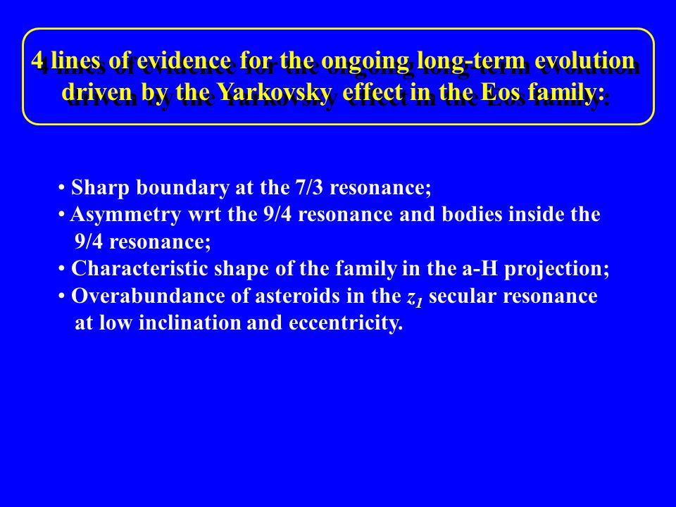 4 lines of evidence for the ongoing long-term evolution driven by the Yarkovsky effect in the Eos family: 4 lines of evidence for the ongoing long-term evolution driven by the Yarkovsky effect in the Eos family: Sharp boundary at the 7/3 resonance; Asymmetry wrt the 9/4 resonance and bodies inside the 9/4 resonance; Characteristic shape of the family in the a-H projection; Overabundance of asteroids in the z 1 secular resonance at low inclination and eccentricity.