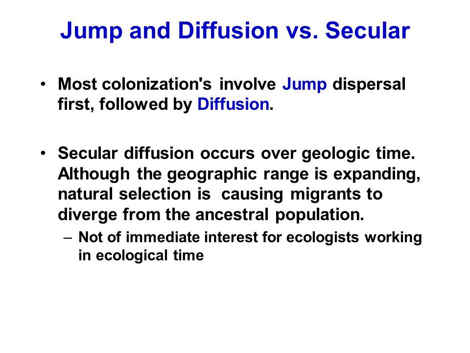 Jump and Diffusion vs.