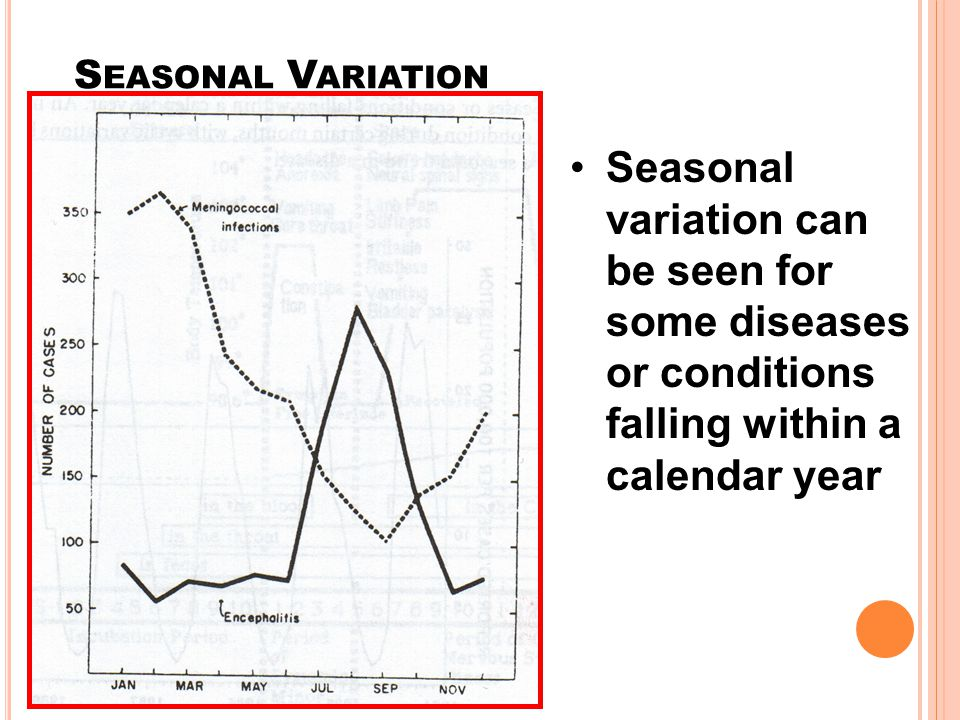 S EASONAL V ARIATION Seasonal variation can be seen for some diseases or conditions falling within a calendar year