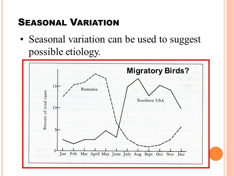 S EASONAL V ARIATION Seasonal variation can be used to suggest possible etiology. Migratory Birds?
