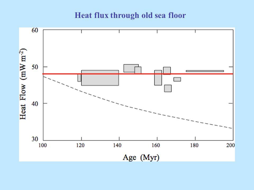 Heat flux through old sea floor