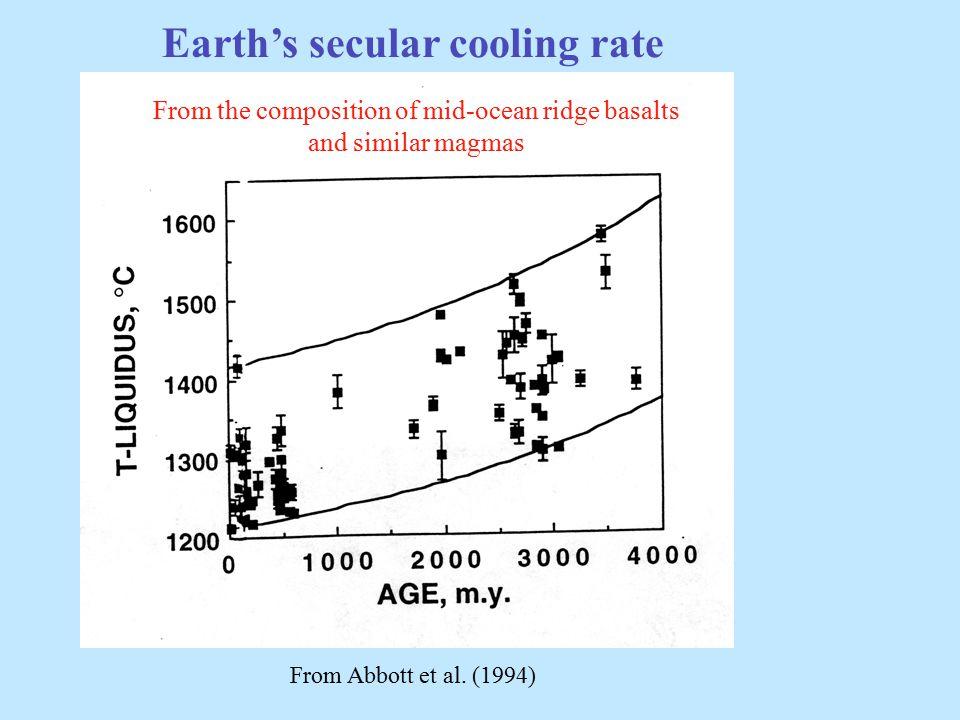 From Abbott et al.