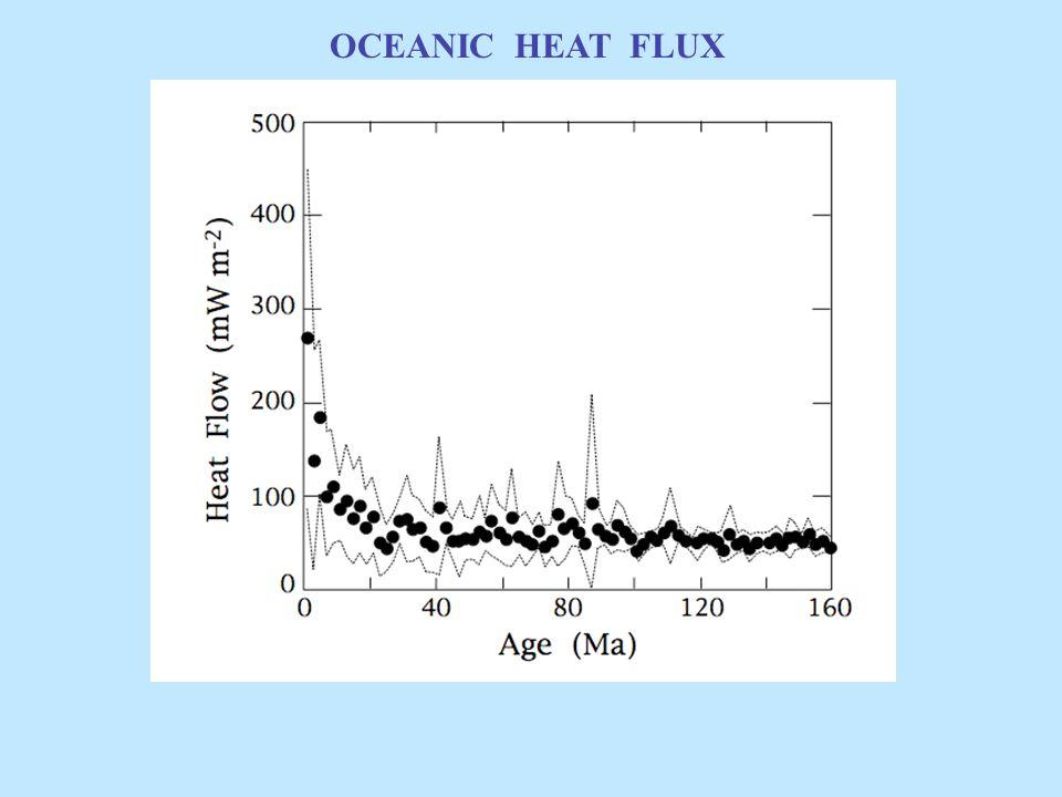 CRUST Enriched in U, Th and K Lithospheric mantle (rigid root) Radiogenic heat production in continental lithosphere Q s =  Q c +  Q LM + Q b QcQc  Q LM Basal heat flux Q b