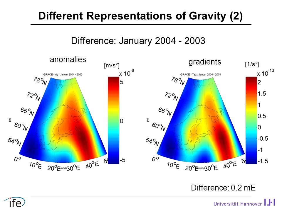 Difference: January 2004 - 2003 anomalies gradients Different Representations of Gravity (2) [1/s²] [m/s²] Difference: 0.2 mE